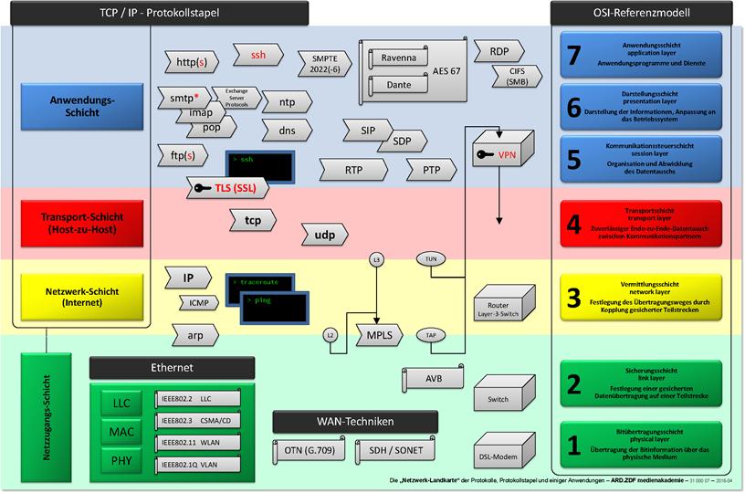 Die neue Netzwerk-Landkarte - Vorschaubild